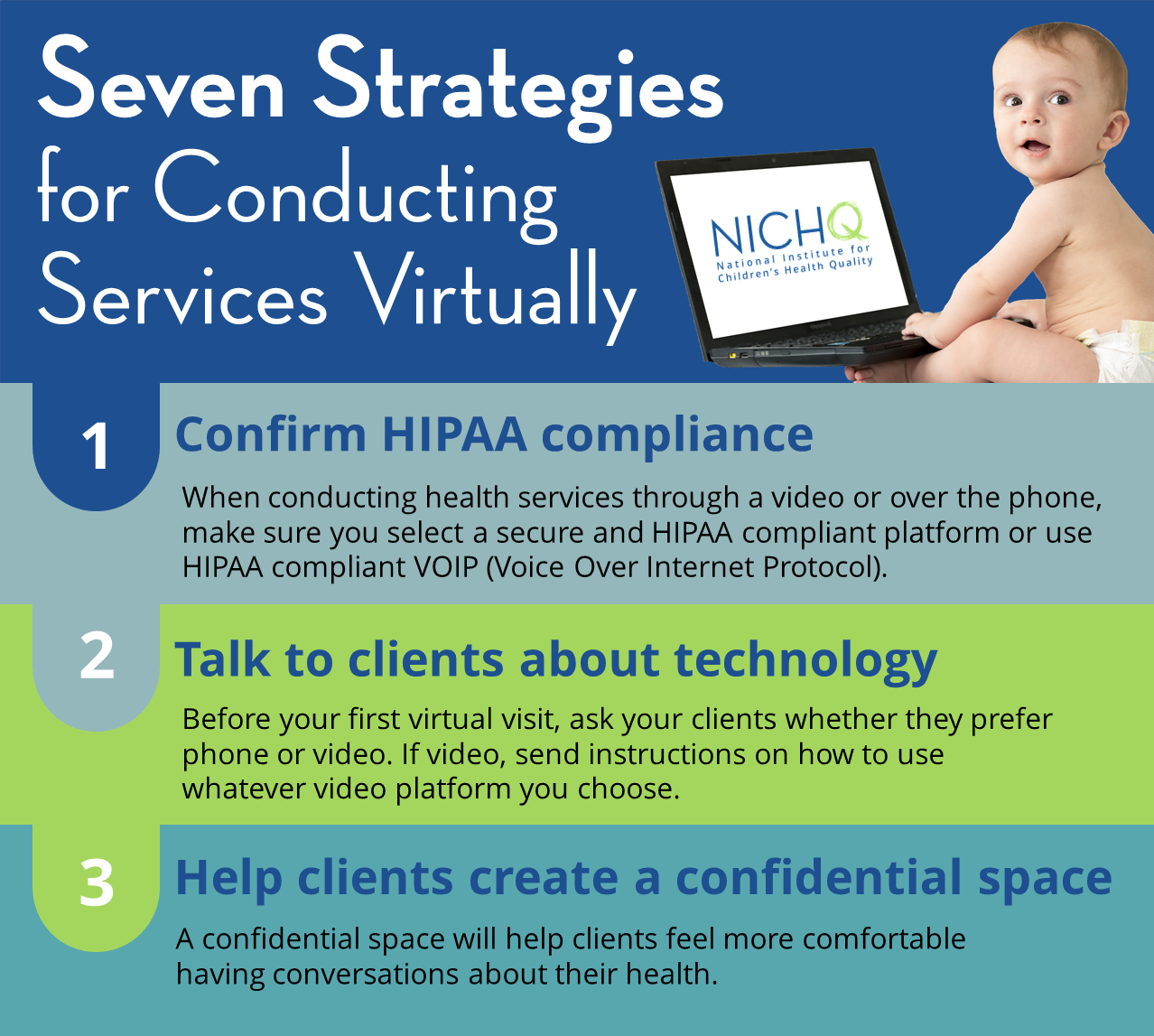 Virtual Services Infographic